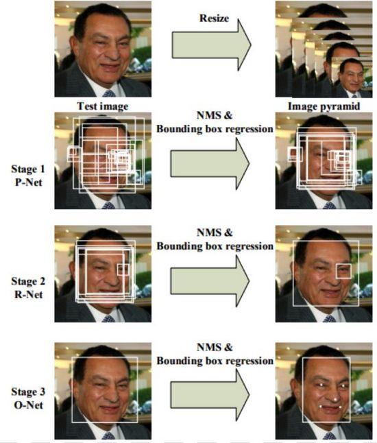 人脸活体检测算法